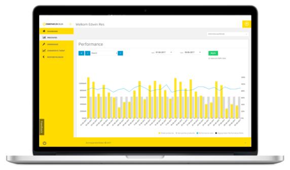 ZonnepanelenDelen dashboard voor financiering, beheer en monitoring van zonne-energieprojecten