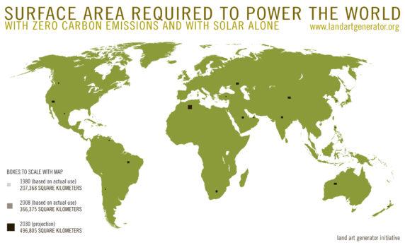 hoeveel ruimte wereld te voorzien van zonne-energie landartgenerator