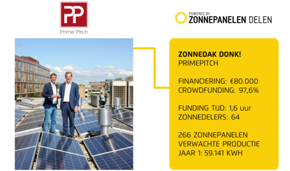 Case beschrijving financiering Zonne-energieproject Donk