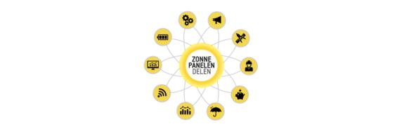 ZonnepanelenDelen netwerk en hub voor zonne-energie