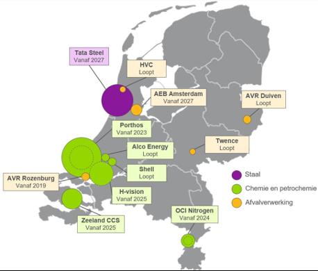 Figuur 2- Overzicht van CO2-afvang (CCS) projectontwikkeling in Nederland